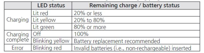 BQ-CC55 Battery status
